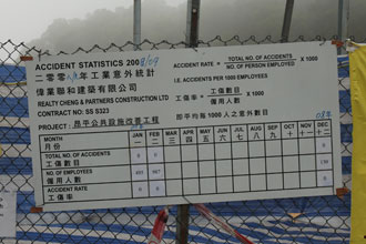 Accident Rates at Building sites on Lantau Island, Hong Kong photo